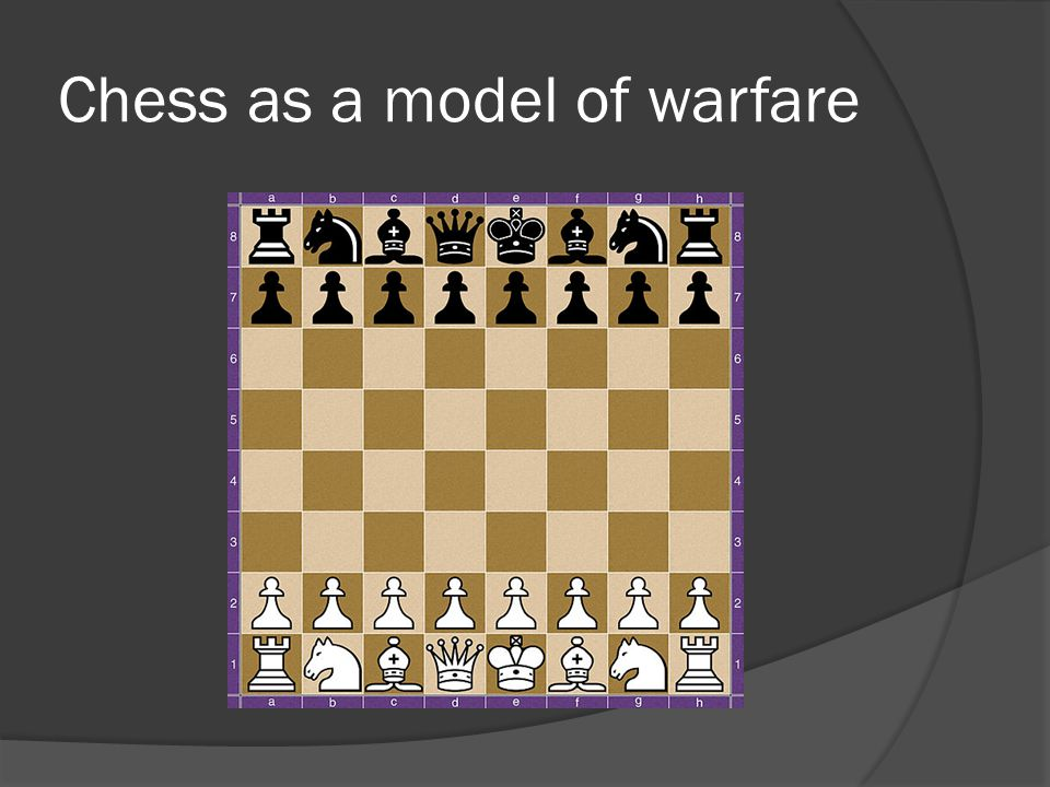 Chess as a model of warfare