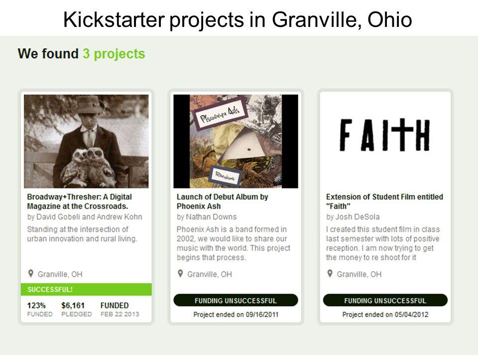 Kickstarter projects in Granville, Ohio