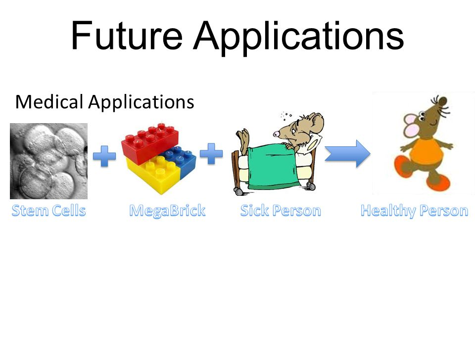 Future Applications Medical Applications