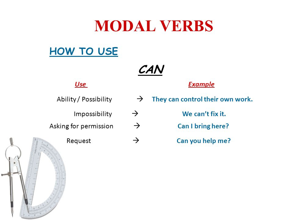 MODAL VERBS HOW TO USE CAN Use Example Ability / Possibility  They can control their own work. Impossibility  We can't fix it. Asking for permission