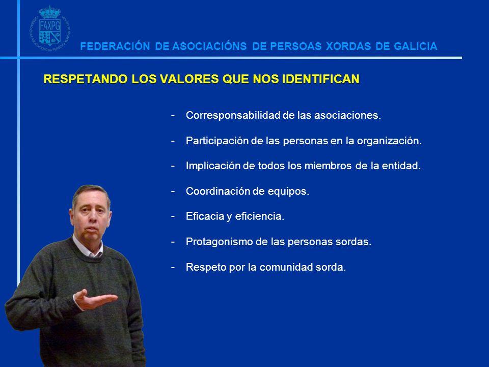 FEDERACIÓN DE ASOCIACIÓNS DE PERSOAS XORDAS DE GALICIA RESPETANDO LOS VALORES QUE NOS IDENTIFICAN - Corresponsabilidad de las asociaciones.