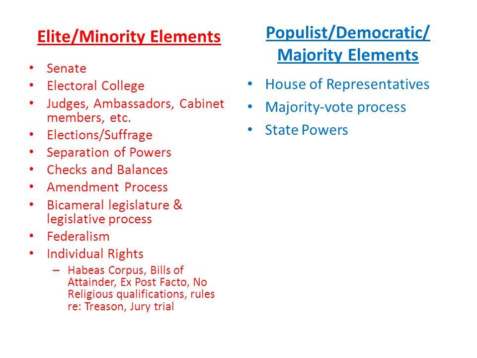 Elite/Minority Elements Senate Electoral College Judges, Ambassadors, Cabinet members, etc.