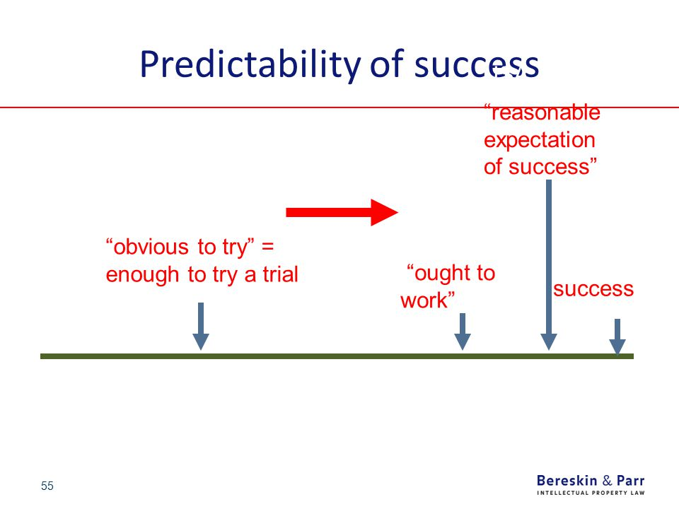 """55 Predictability of success 0%100% """"obvious to try"""" = enough to try a trial """"reasonable expectation of success"""" 1977: UK Johns- Manville 1979 Hoechst"""
