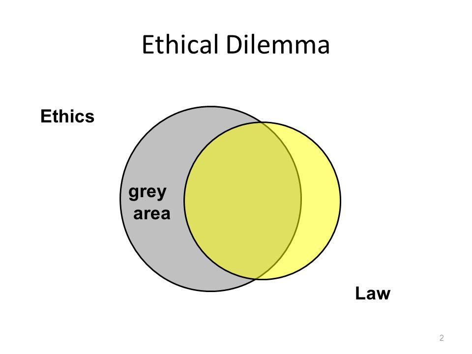 Ethical Dilemma 2 Ethics Law grey area