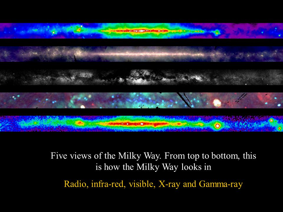 Five views of the Milky Way.