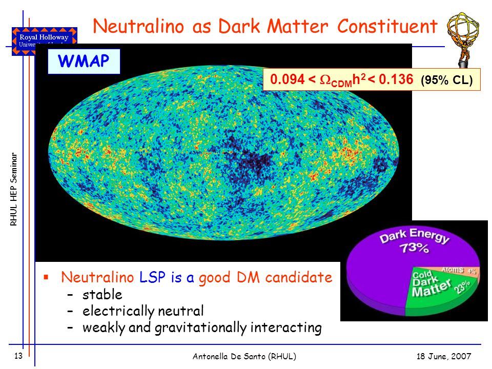 RHUL HEP Seminar 18 June, 2007Antonella De Santo (RHUL) 13 WMAP Neutralino as Dark Matter Constituent 0.094 <  CDM h 2 < 0.136 (95% CL)  Neutralino LSP is a good DM candidate –stable –electrically neutral –weakly and gravitationally interacting