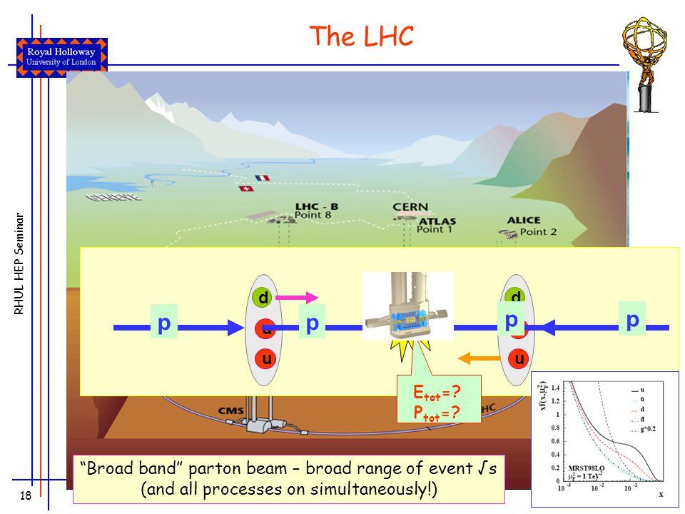 RHUL HEP Seminar 18 June, 2007Antonella De Santo (RHUL) 18 The LHC u u d p u u d p p p E tot =.