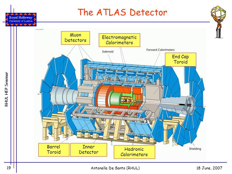 RHUL HEP Seminar 18 June, 2007Antonella De Santo (RHUL) 19 The ATLAS Detector Muon Detectors Electromagnetic Calorimeters Hadronic Calorimeters Inner Detector Barrel Toroid End Cap Toroid