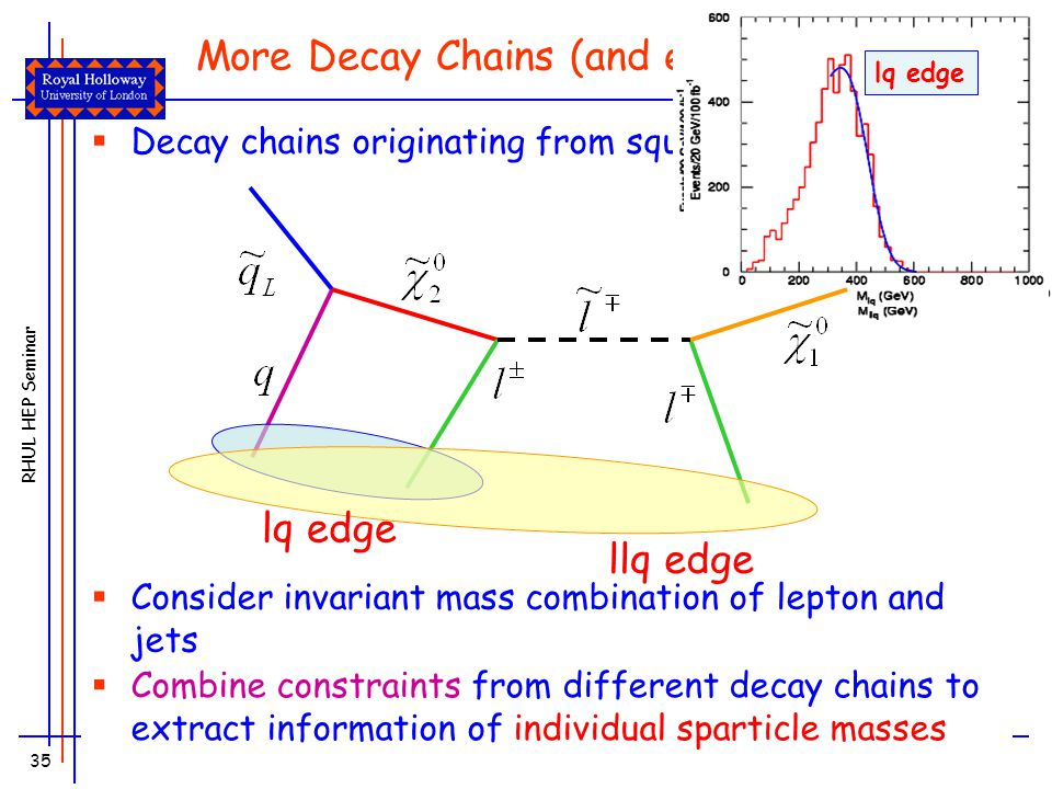 RHUL HEP Seminar 18 June, 2007Antonella De Santo (RHUL) 35 More Decay Chains (and edges)  Decay chains originating from squarks: lq edge llq edge  Combine constraints from different decay chains to extract information of individual sparticle masses  Consider invariant mass combination of lepton and jets llq edge lq edge