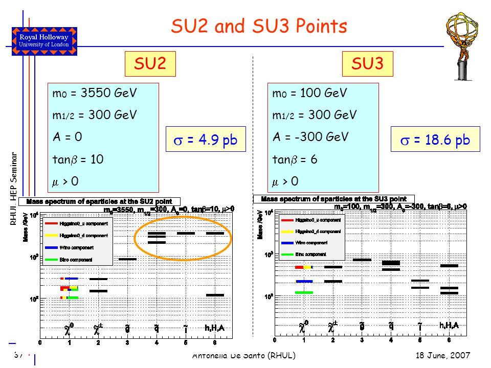 RHUL HEP Seminar 18 June, 2007Antonella De Santo (RHUL) 37 SU2 and SU3 Points m 0 = 3550 GeV m 1/2 = 300 GeV A = 0 tan  = 10  > 0 m 0 = 100 GeV m 1/2 = 300 GeV A = -300 GeV tan  = 6  > 0 SU2SU3  = 4.9 pb  = 18.6 pb