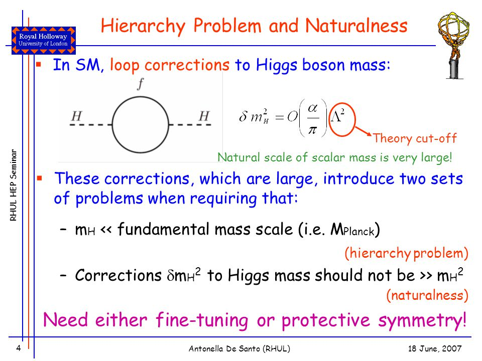 RHUL HEP Seminar 18 June, 2007Antonella De Santo (RHUL) 4 Hierarchy Problem and Naturalness  These corrections, which are large, introduce two sets of problems when requiring that: –m H << fundamental mass scale (i.e.