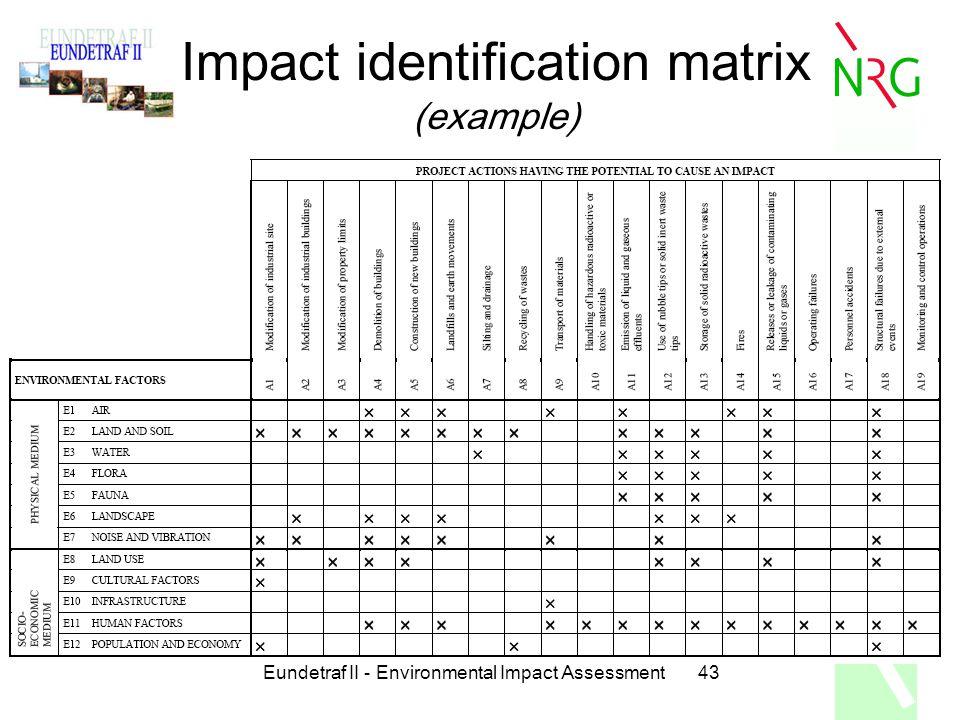 Eundetraf II - Environmental Impact Assessment43 Impact identification matrix (example)