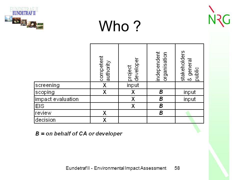 Eundetraf II - Environmental Impact Assessment58 Who ?