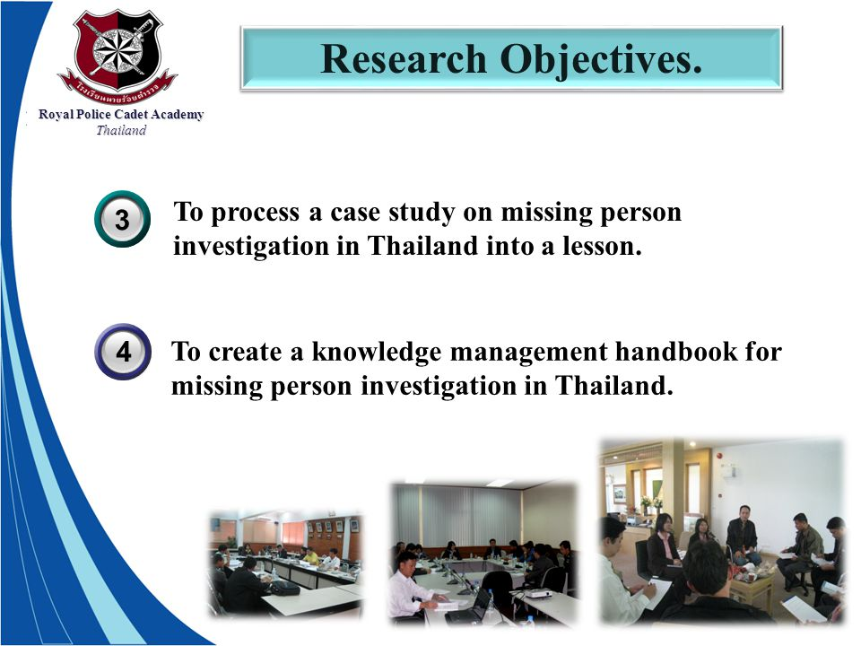 Research Objectives.