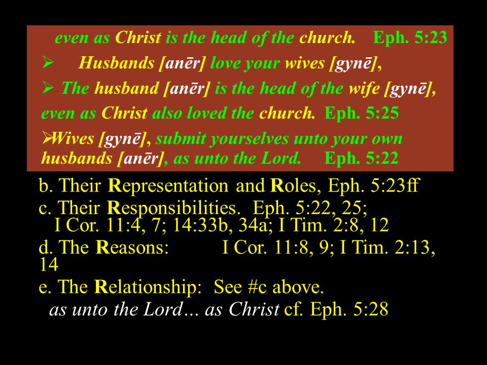The Rights, Roles, Responsibilities and Relationship in the Godhead: The Rights, Roles, Responsibilities Between Christ, the Man and the Woman.