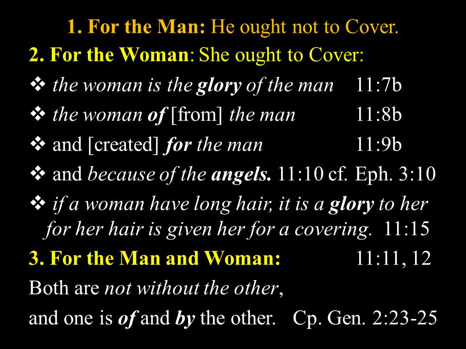 1. For the Man: He ought not to Cover. 2.
