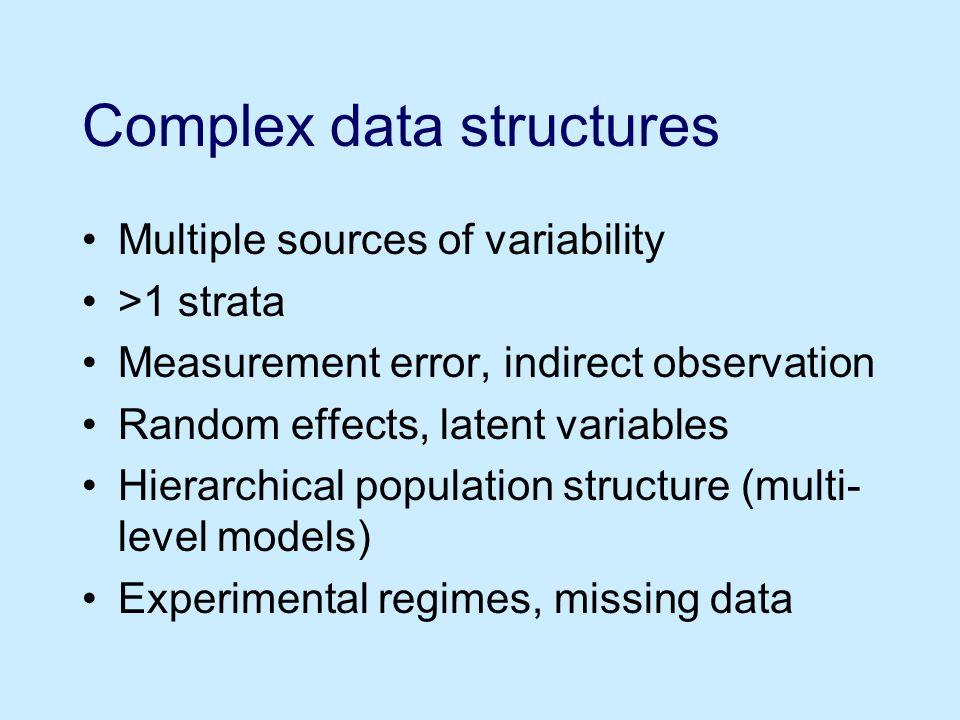 Complex data structures, ctd.….