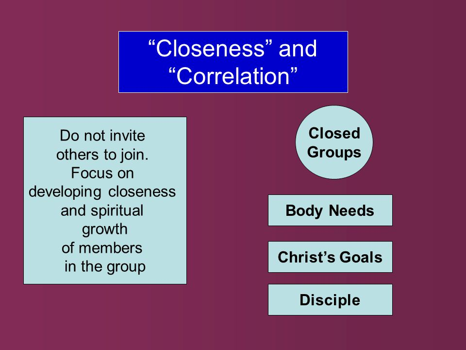Closeness and Correlation Closed Groups Body Needs Christ's Goals Disciple Do not invite others to join.