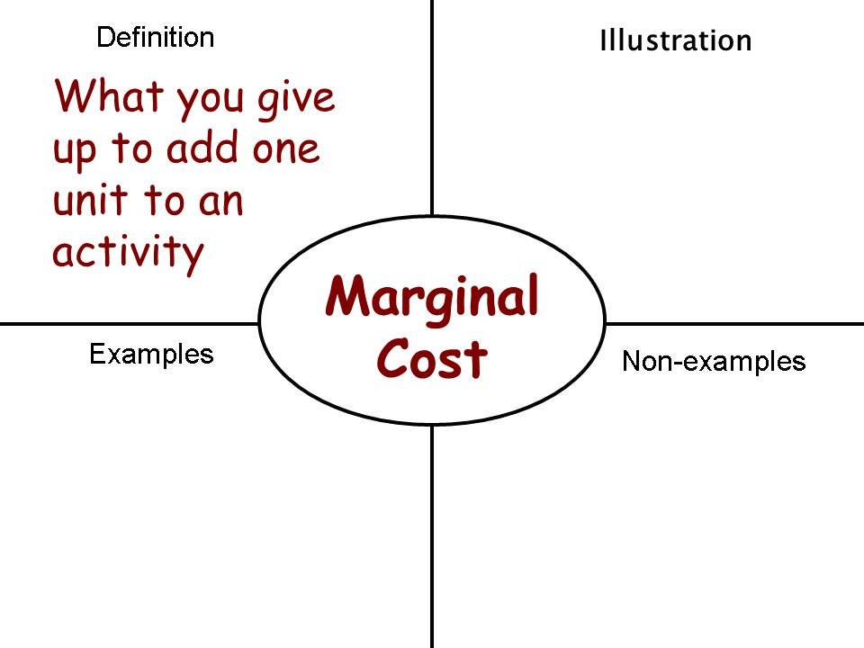 Illustration Marginal Cost What you give up to add one unit to an activity