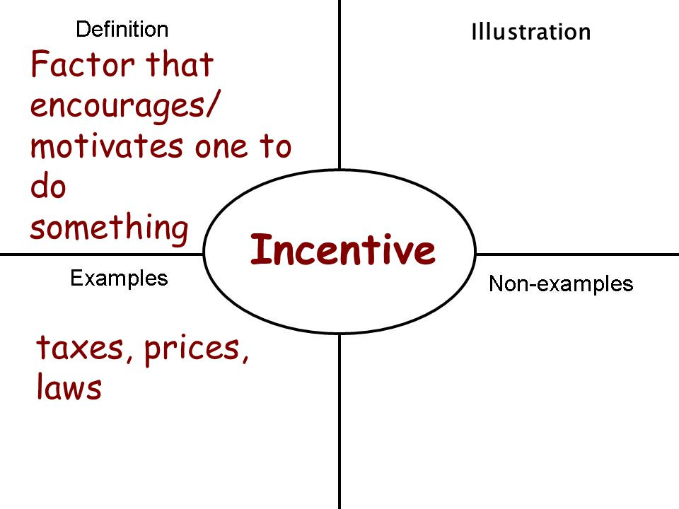 Illustration Incentive Factor that encourages/ motivates one to do something taxes, prices, laws