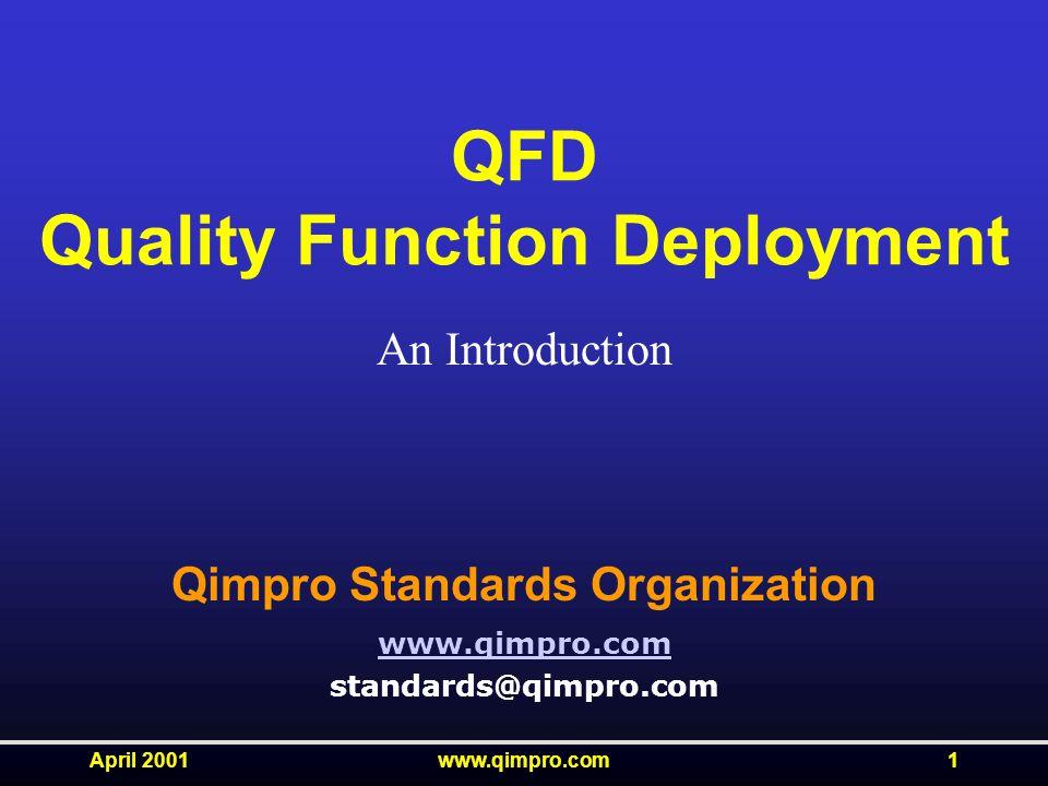 April 2001www.qimpro.com1 QFD Quality Function Deployment An Introduction Qimpro Standards Organization www.qimpro.com standards@qimpro.com