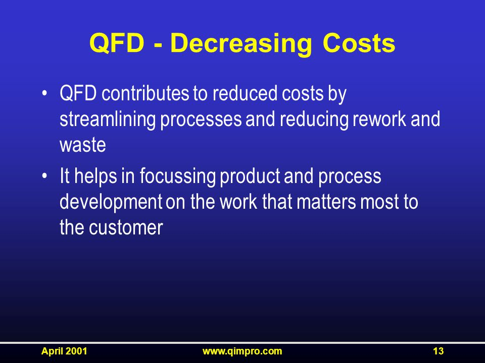 April 2001www.qimpro.com13 QFD - Decreasing Costs QFD contributes to reduced costs by streamlining processes and reducing rework and waste It helps in focussing product and process development on the work that matters most to the customer