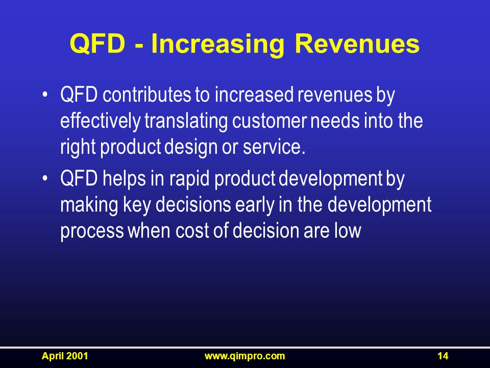 April 2001www.qimpro.com14 QFD - Increasing Revenues QFD contributes to increased revenues by effectively translating customer needs into the right product design or service.