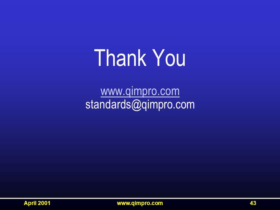 April 2001www.qimpro.com43 Thank You www.qimpro.com standards@qimpro.com