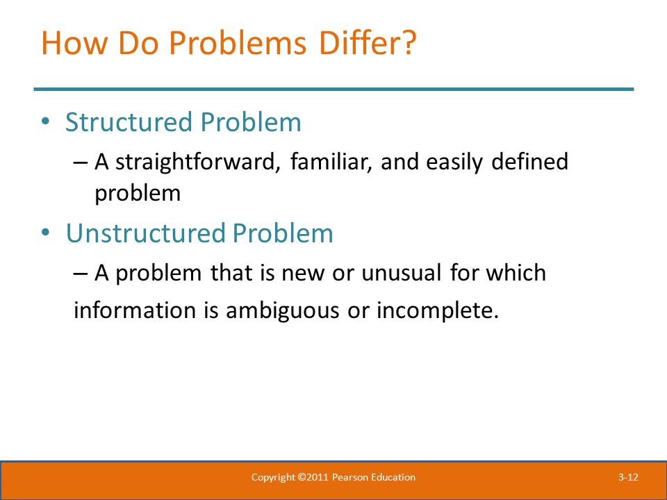 3-12 How Do Problems Differ? Structured Problem – A straightforward, familiar, and easily defined problem Unstructured Problem – A problem that is new