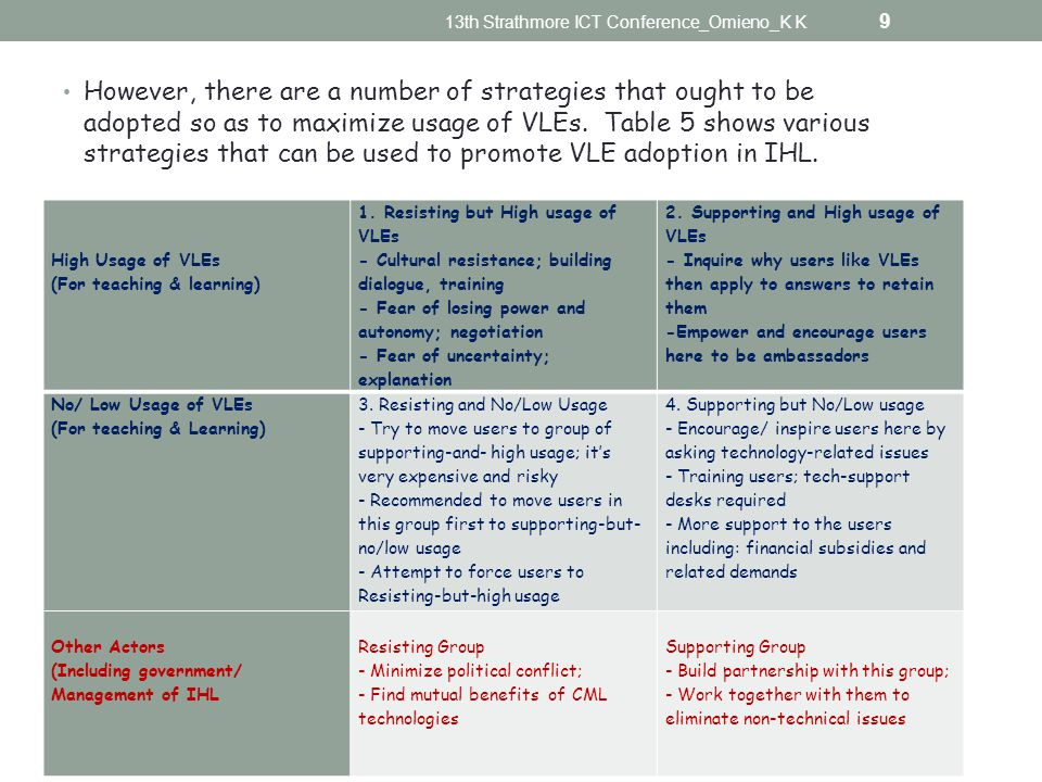 However, there are a number of strategies that ought to be adopted so as to maximize usage of VLEs.