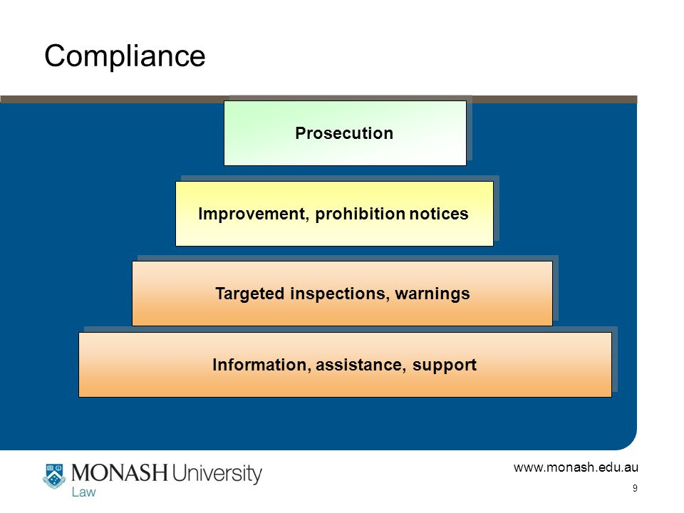 www.monash.edu.au 10 Maximum penalties for breaches of duty For corporate employers: 9000 penalty units For employees: 1800 penalty units For reckless endangerment: –for a body corporate: 9000 PU –for a natural person – >1800 PU OR >Max 5 years imprisonment A PU is worth about $140