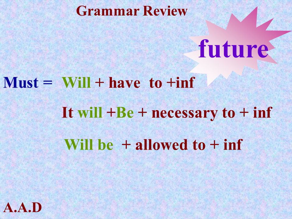 A.A.D Grammar Review Must = future Will + have to +inf It will +Be + necessary to + inf Will be + allowed to + inf