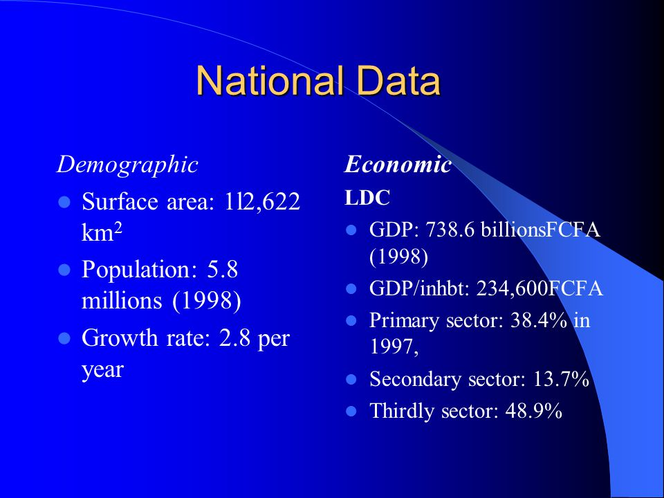 National Data Demographic Surface area: 1l2,622 km 2 Population: 5.8 millions (1998) Growth rate: 2.8 per year Economic LDC GDP: 738.6 billionsFCFA (1998) GDP/inhbt: 234,600FCFA Primary sector: 38.4% in 1997, Secondary sector: 13.7% Thirdly sector: 48.9%
