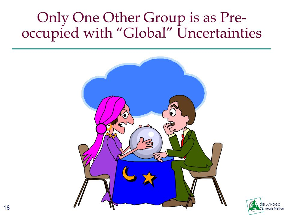 18 CIS oƒ HDGC Carnegie Mellon Only One Other Group is as Pre- occupied with Global Uncertainties