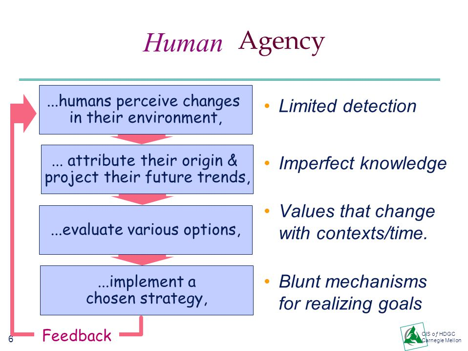 6 CIS oƒ HDGC Carnegie Mellon Agency Limited detection Imperfect knowledge Values that change with contexts/time.