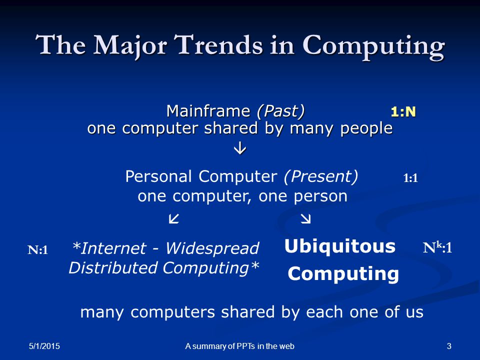 Phase I - The Mainframe Era Computers were a scarce resource run by experts behind closed doors.
