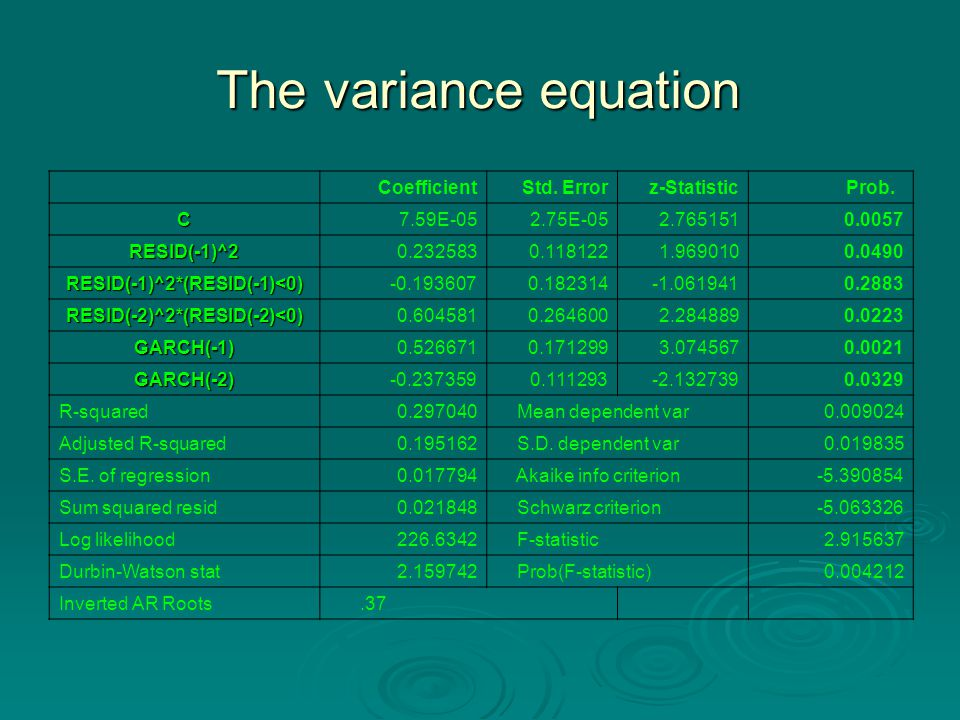 The variance equation CoefficientStd. Errorz-StatisticProb.
