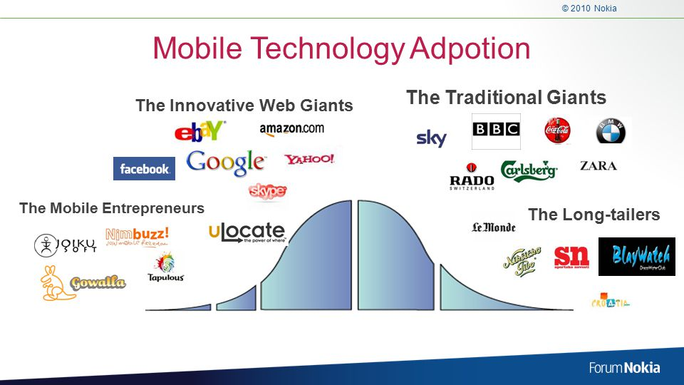 © 2010 Nokia Mobile Technology Adpotion The Mobile Entrepreneurs The Innovative Web Giants The Traditional Giants The Long-tailers