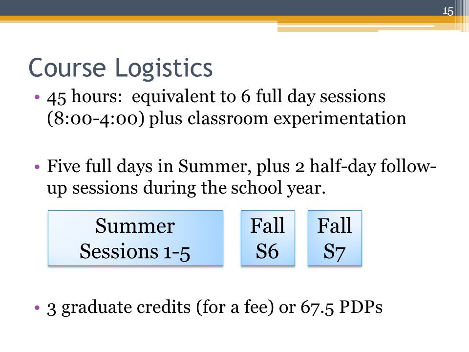 Course Logistics 45 hours: equivalent to 6 full day sessions (8:00-4:00) plus classroom experimentation Five full days in Summer, plus 2 half-day foll