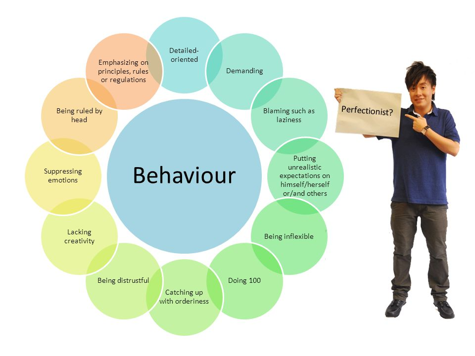 Behaviour Detailed- oriented Demanding Blaming such as laziness Putting unrealistic expectations on himself/herself or/and others Being inflexibleDoing 100 Catching up with orderiness Being distrustful Lacking creativity Suppressing emotions Being ruled by head Emphasizing on principles, rules or regulations Perfectionist