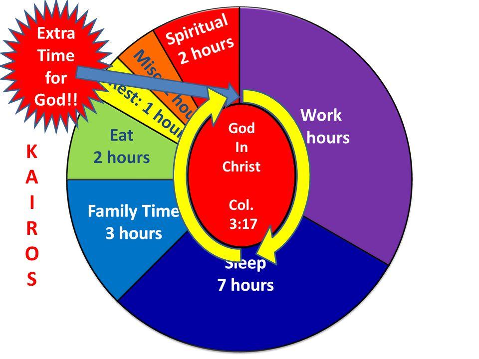 God In Christ Col. 3:17 Work 8 hours Extra Time for God!! KAIROSKAIROS