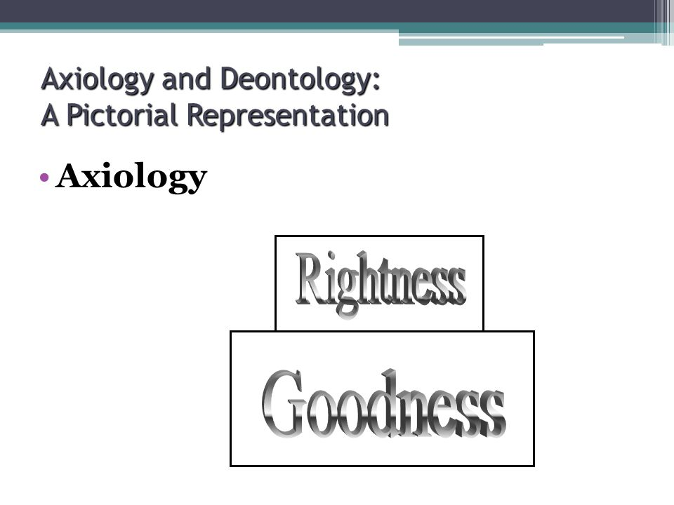Axiology and Deontology: A Pictorial Representation AxiologyAxiology