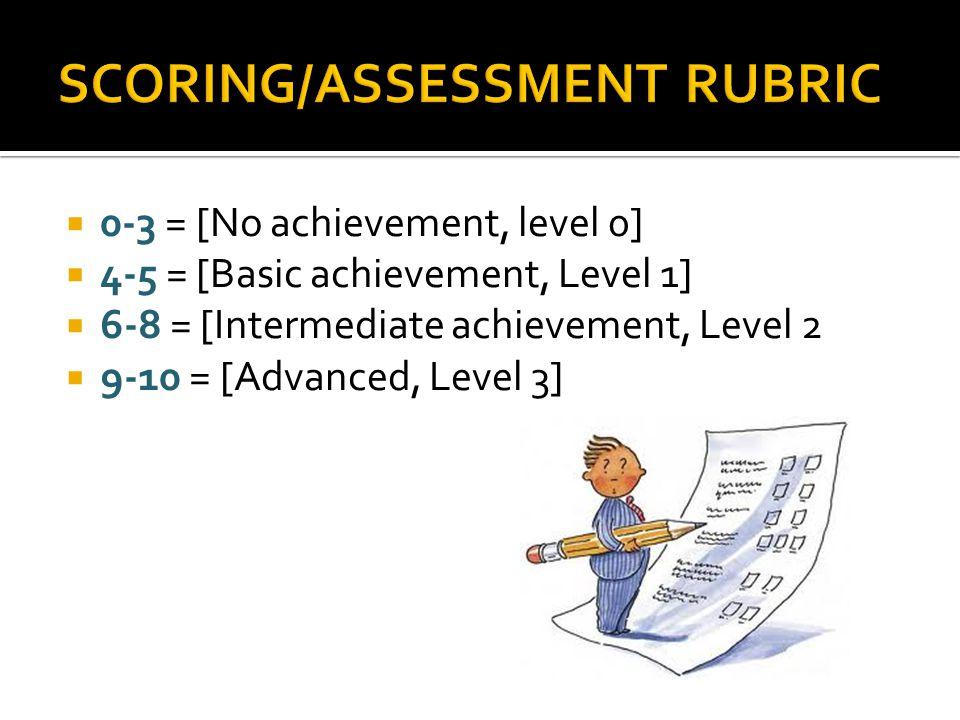  0-3 = [No achievement, level 0]  4-5 = [Basic achievement, Level 1]  6-8 = [Intermediate achievement, Level 2  9-10 = [Advanced, Level 3]