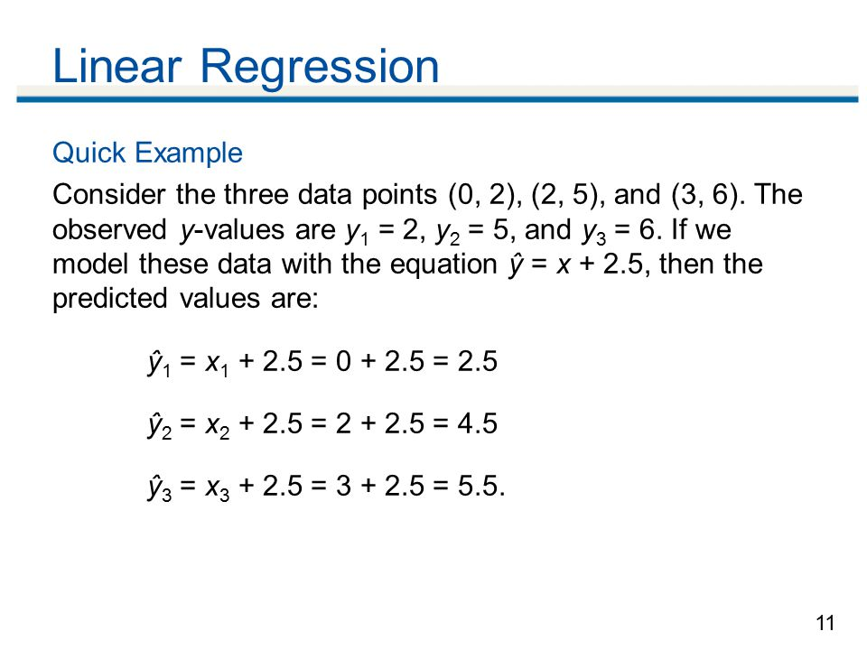 11 Linear Regression Quick Example Consider the three data points (0, 2), (2, 5), and (3, 6).