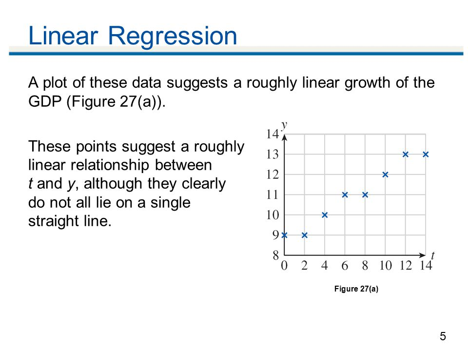 5 Linear Regression A plot of these data suggests a roughly linear growth of the GDP (Figure 27(a)).