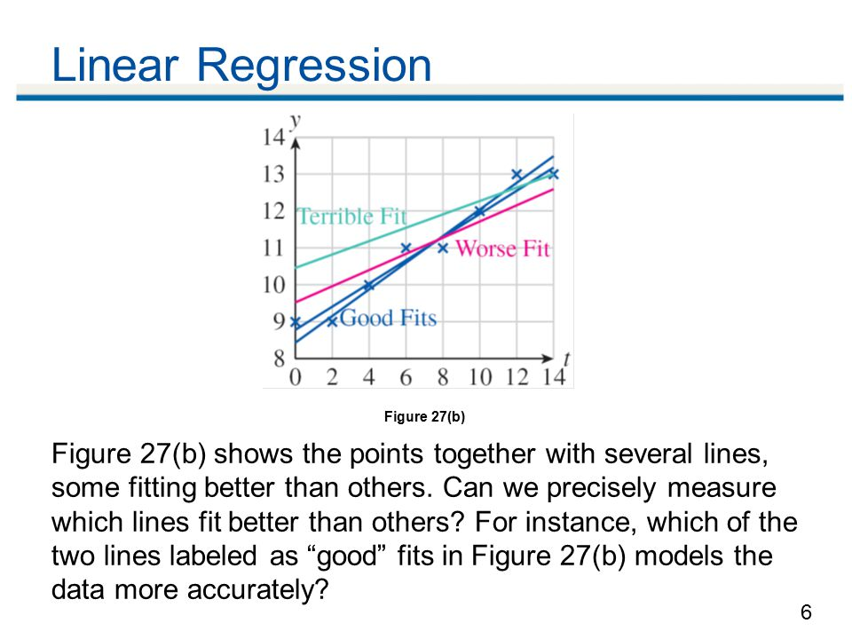 6 Linear Regression Figure 27(b) shows the points together with several lines, some fitting better than others.