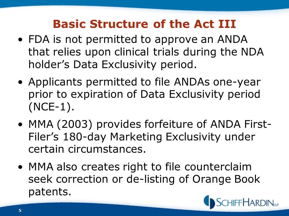Basic Structure of the Act III FDA is not permitted to approve an ANDA that relies upon clinical trials during the NDA holder's Data Exclusivity perio