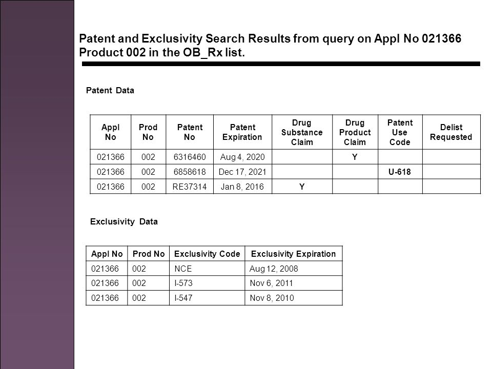 Patent and Exclusivity Search Results from query on Appl No 021366 Product 002 in the OB_Rx list.