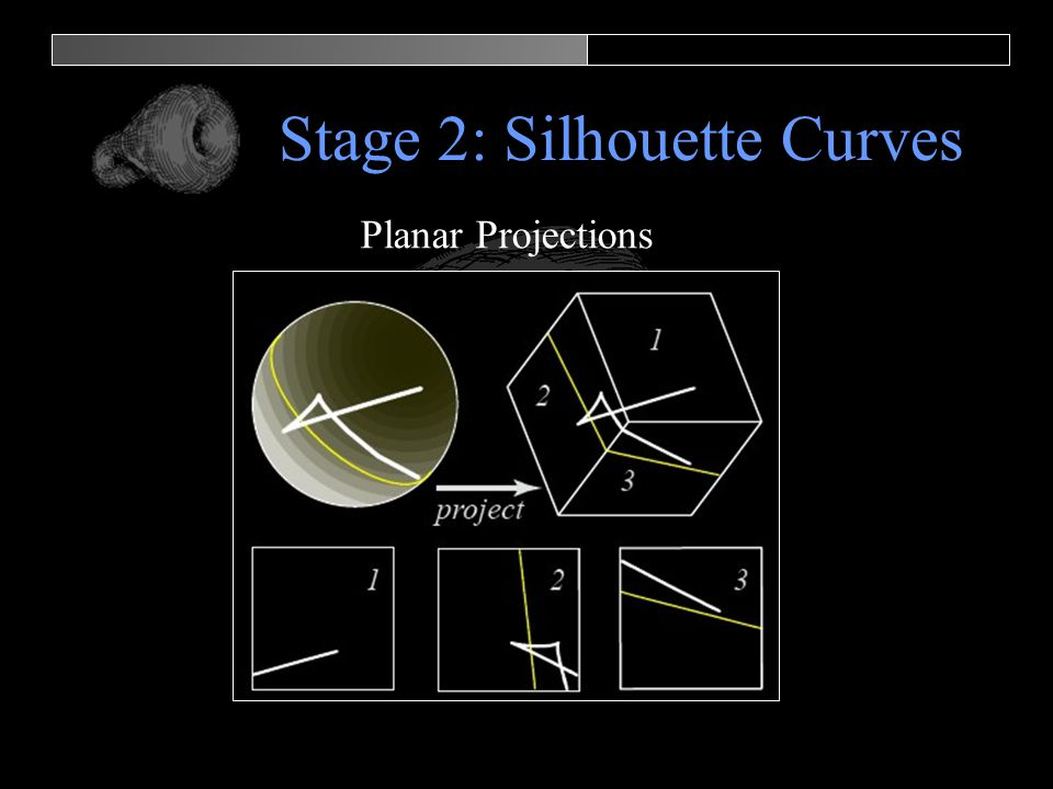 Stage 2: Silhouette Curves Planar Projections