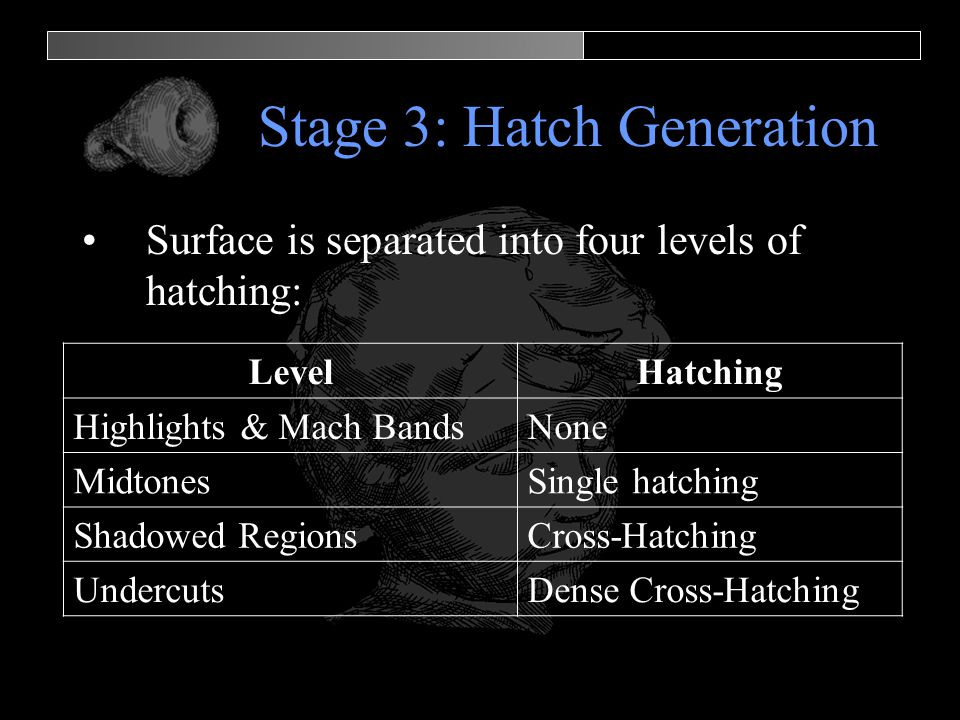 Stage 3: Hatch Generation Surface is separated into four levels of hatching: LevelHatching Highlights & Mach BandsNone MidtonesSingle hatching Shadowed RegionsCross-Hatching UndercutsDense Cross-Hatching